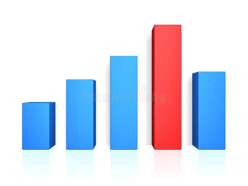 Gráfico da carta ilustração stock