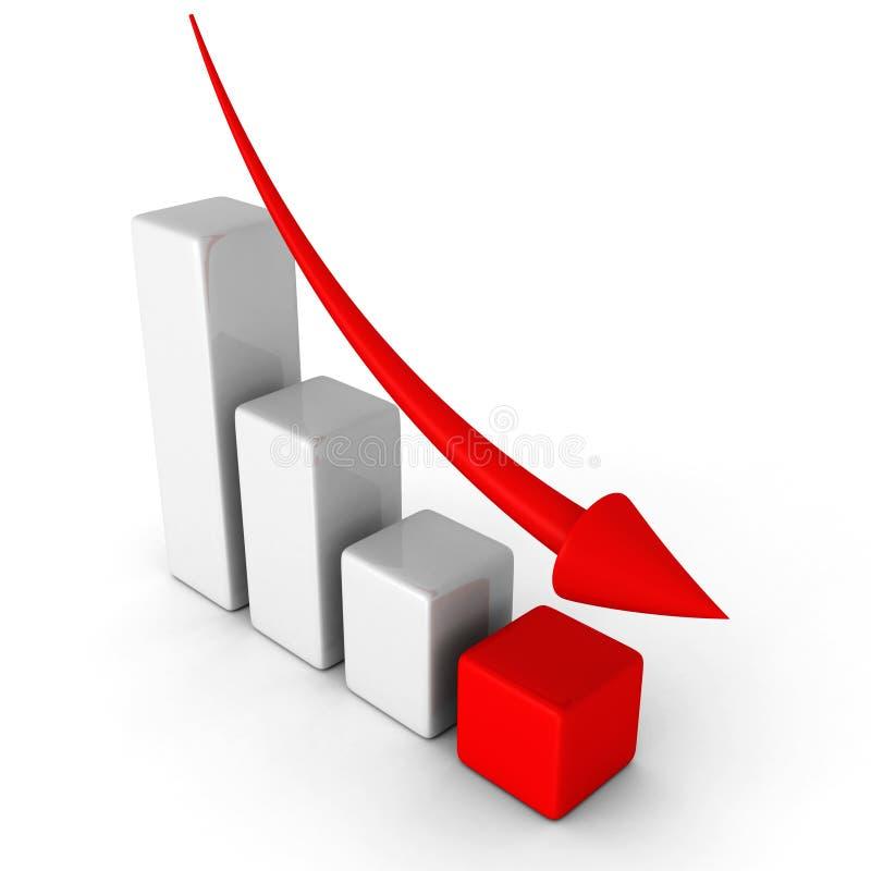 Gráfico da carta da diminuição do negócio com seta de queda foto de stock royalty free