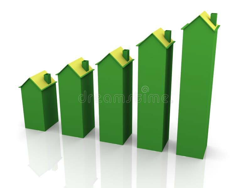 gráfico da casa 3d ilustração do vetor