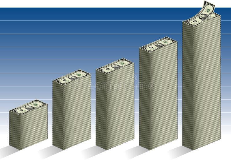 Gráfico da conta de dólar ilustração do vetor