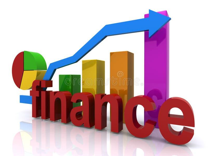 Gráfico da finança ilustração do vetor