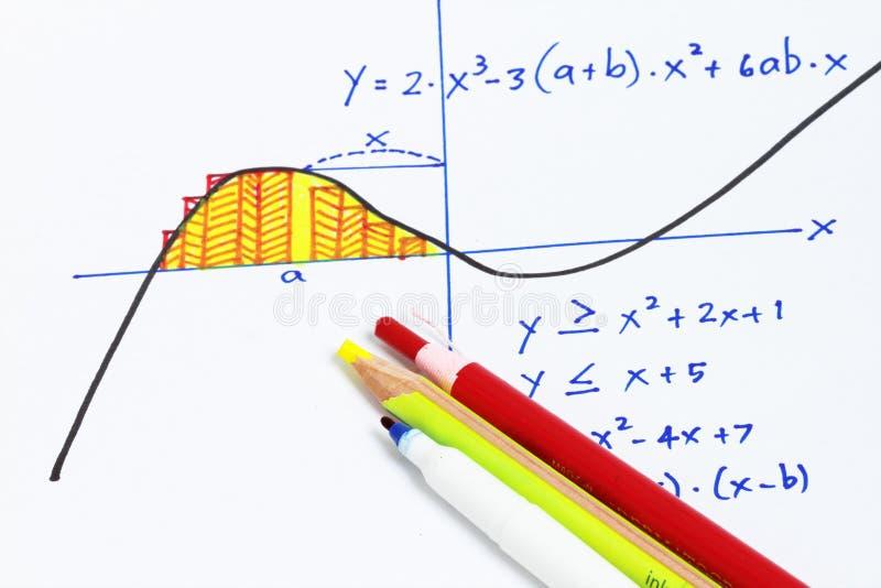 Gráfico da função foto de stock