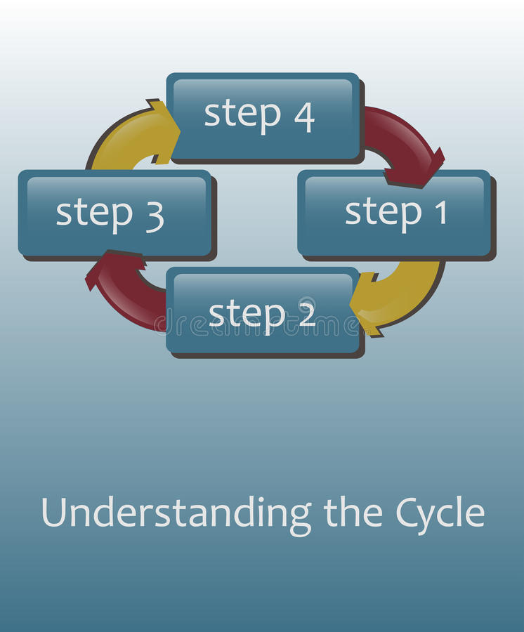 Gráfico da informação do ciclo com setas ilustração stock