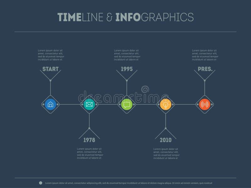 Gráfico da informação do processo da tecnologia ou da educação com 5 etapas VE ilustração stock