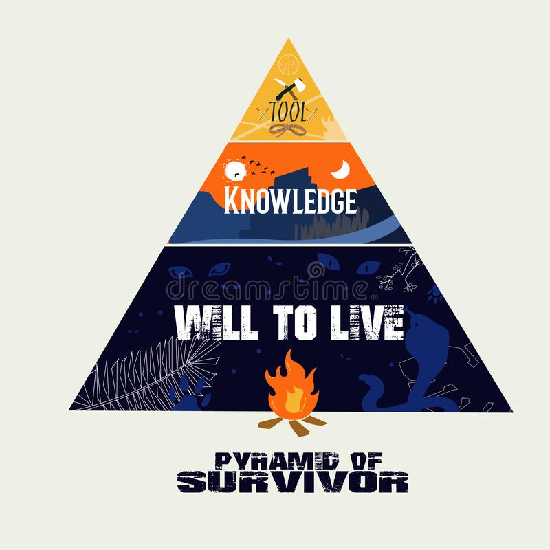 Gráfico da pirâmide da sobrevivência como sobreviver ao conceito ilustração do vetor