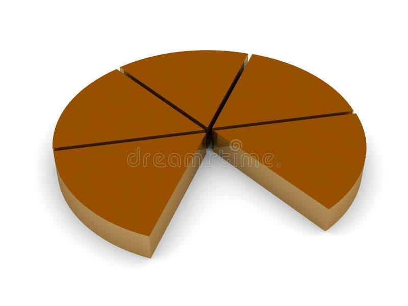 Gráfico da torta ilustração do vetor