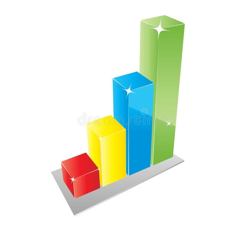 Gráfico de negocio imagenes de archivo