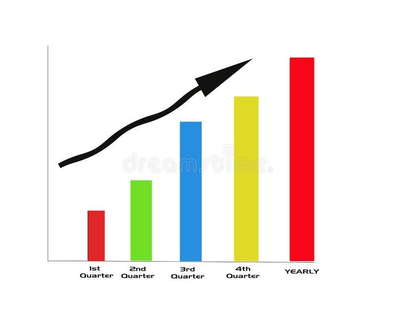 Gráfico de negocio trimestral foto de archivo