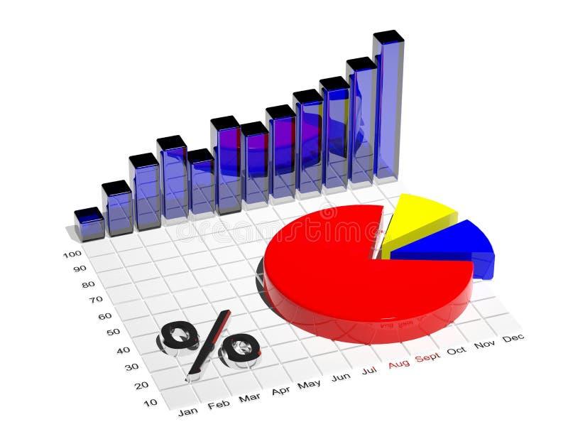 Gráfico de asunto y gráfico de sectores stock de ilustración