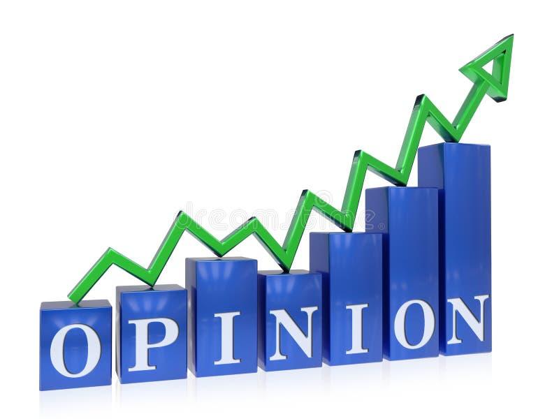 Gráfico de aumentação da opinião ilustração stock