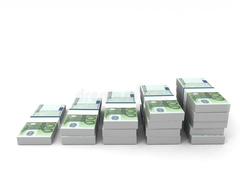 Gráfico de aumentação das cédulas do Euro ilustração royalty free