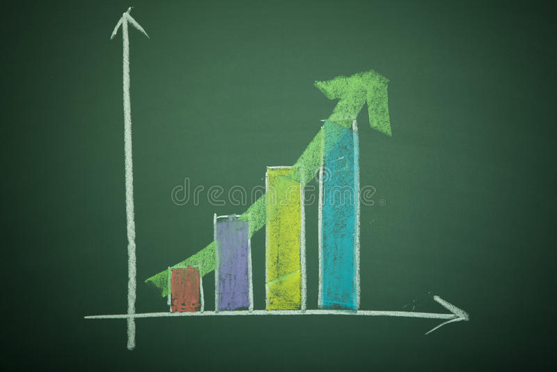Gráfico de barra fotografia de stock royalty free