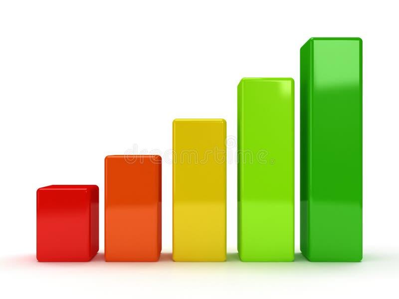Gráfico de barra coloreada stock de ilustración