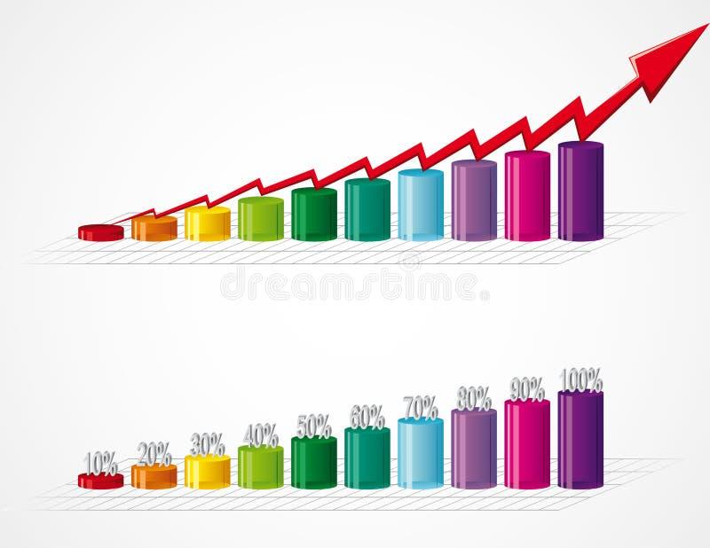 Gráfico de barra com seta de aumentação ilustração do vetor