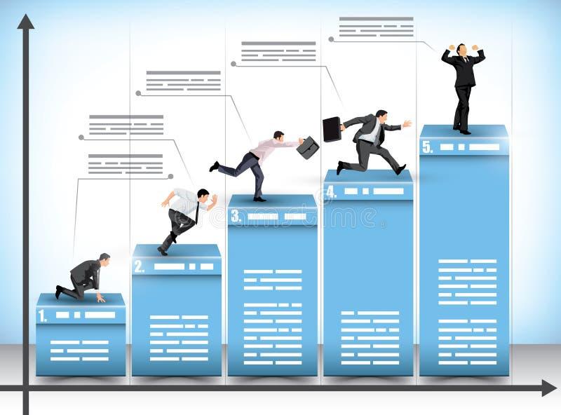 Gráfico de barra da competição do negócio ilustração do vetor