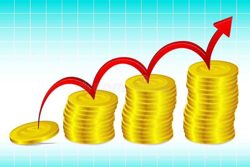 Gráfico de barra da moeda ilustração stock
