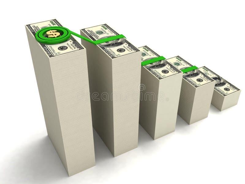 Gráfico de barra da perda com sinal de dólar ilustração royalty free