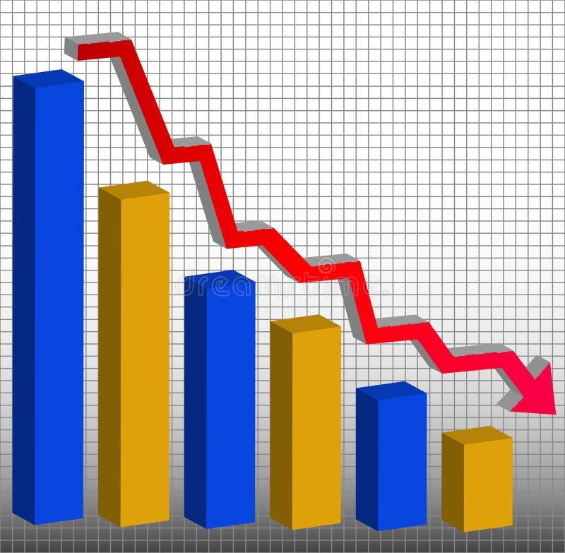 Gráfico de barra de disminución libre illustration