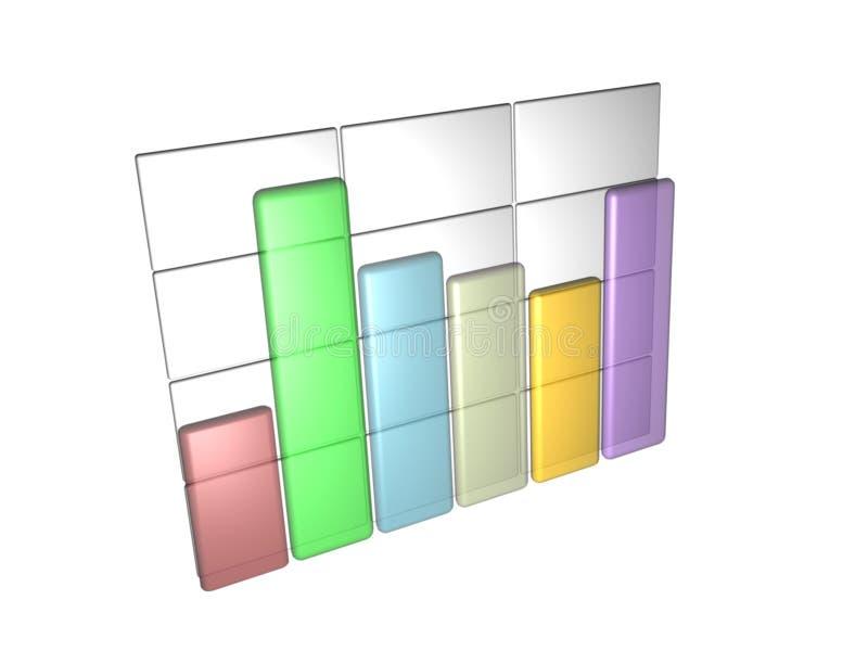 Gráfico de barra de los datos imágenes de archivo libres de regalías