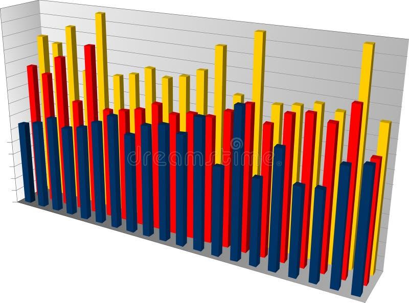 Gráfico de barras 3d ilustração stock