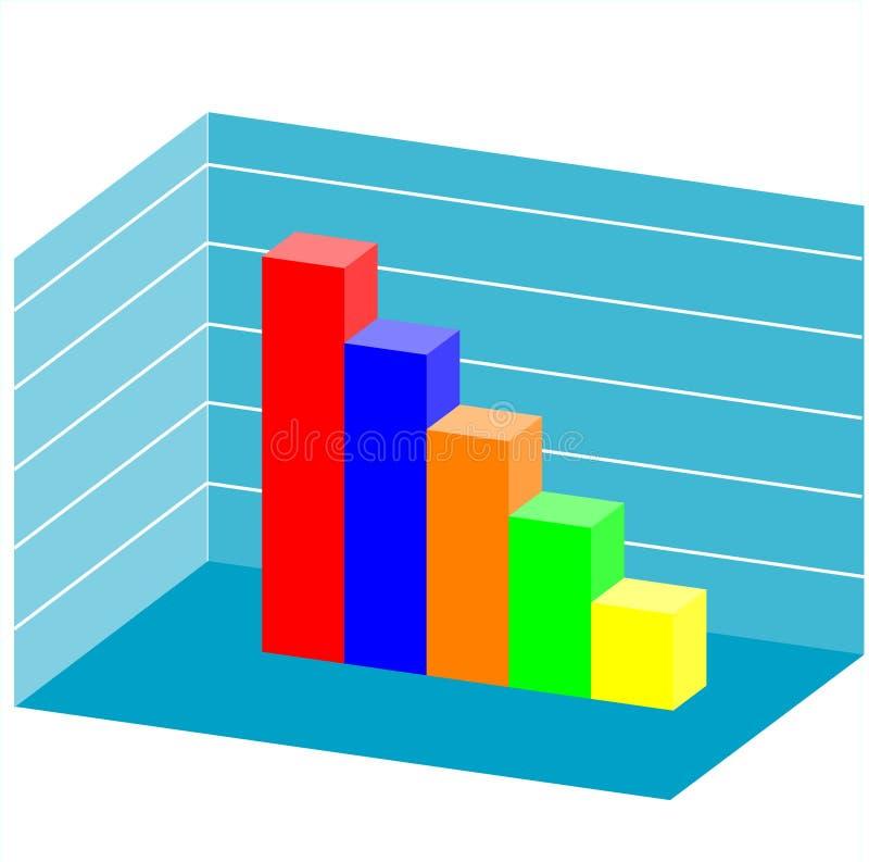 Gráfico de barras do vetor 3d ilustração stock