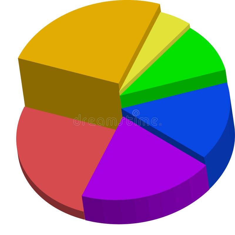 Gráfico de círculo ilustración del vector