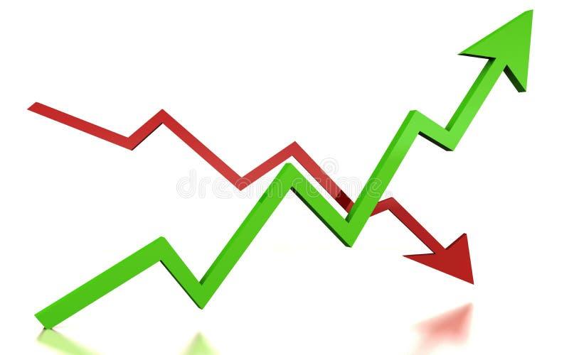 Gráfico de coste del rédito ilustración del vector