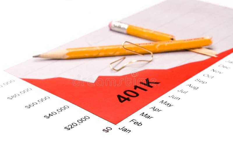 gráfico de desempenho 401K fotografia de stock