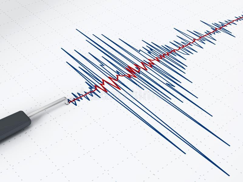 Gráfico de la actividad sísmica ilustración del vector