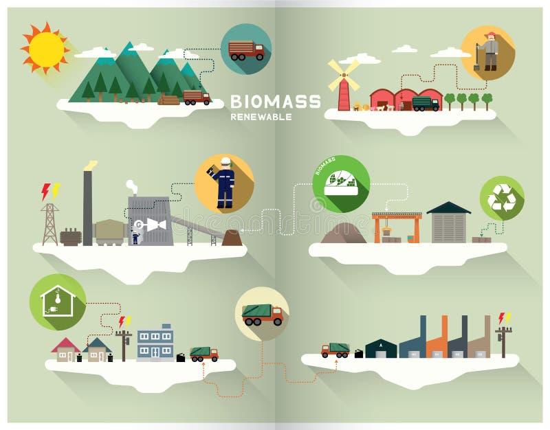Gráfico de la biomasa stock de ilustración