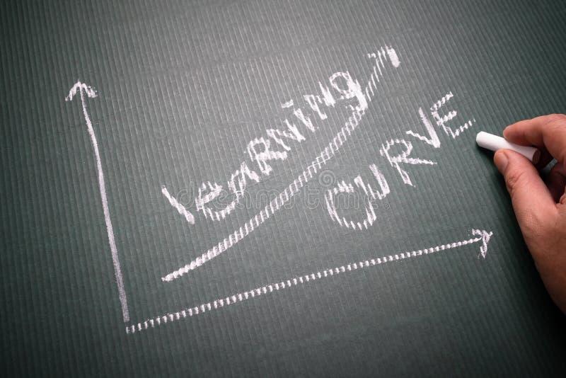 Gráfico de la curva de aprendizaje imágenes de archivo libres de regalías
