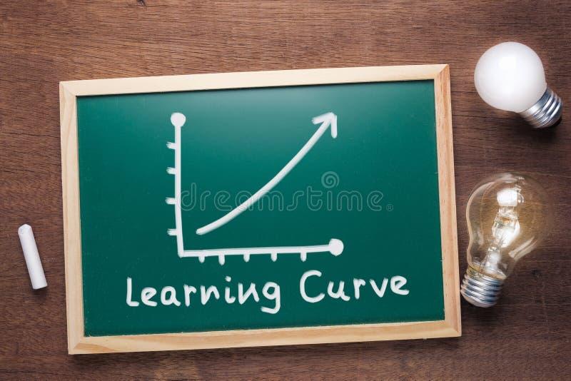 Gráfico de la curva de aprendizaje fotografía de archivo libre de regalías