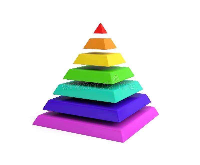 Gráfico de la forma de la jerarquía de la dieta de la pirámide libre illustration