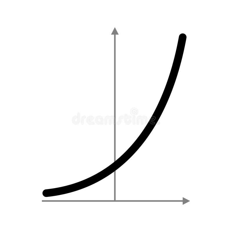 Gráfico de la función exponencial stock de ilustración