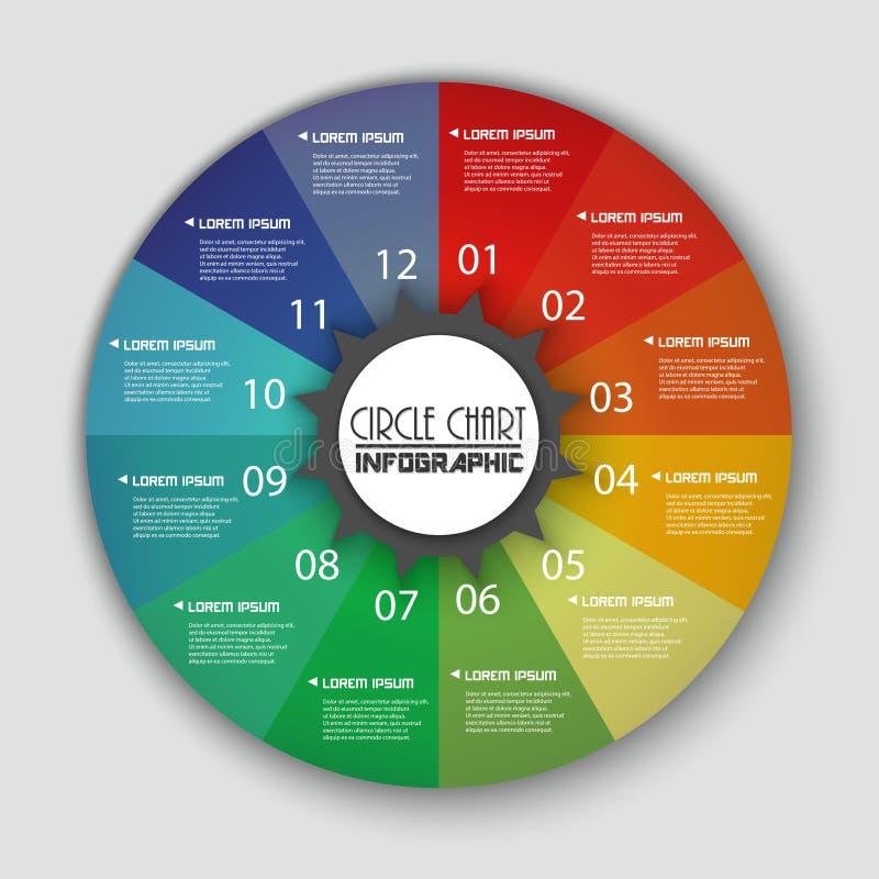 Gráfico de la información de la carta del círculo de color del arco iris libre illustration