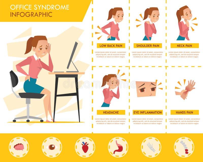 Gráfico de la información del síndrome de la oficina de la muchacha stock de ilustración