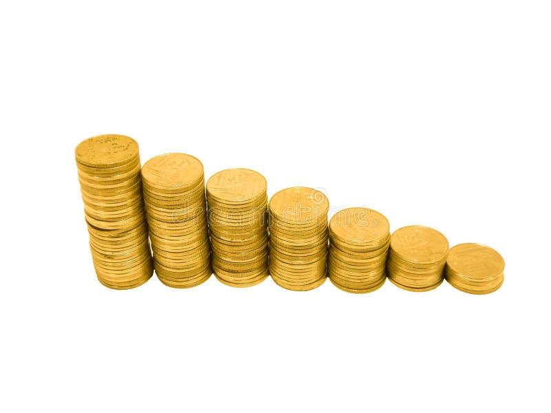 Gráfico de la moneda fotos de archivo libres de regalías