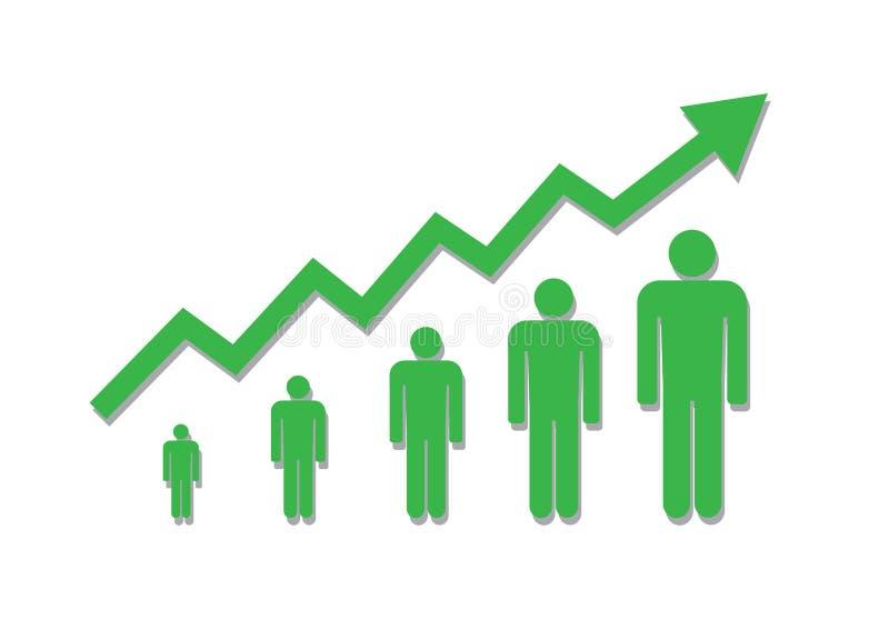 Gráfico de la población libre illustration
