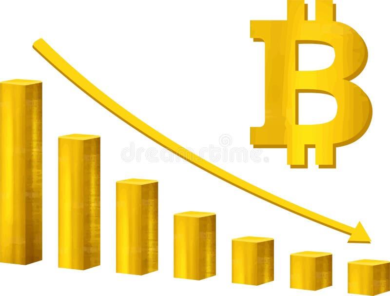 Gráfico de la quiebra del mercado del bitcoin del vector Illusrtation del vector del concepto del bombo de Bitcoin ilustración del vector
