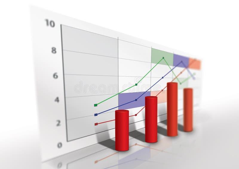 Gráfico de la renta imagen de archivo