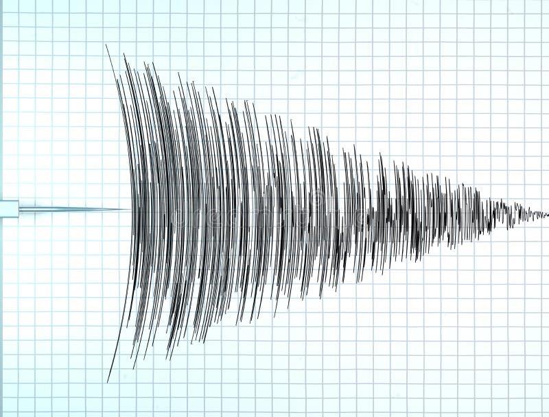 Gráfico de la vibración ilustración del vector