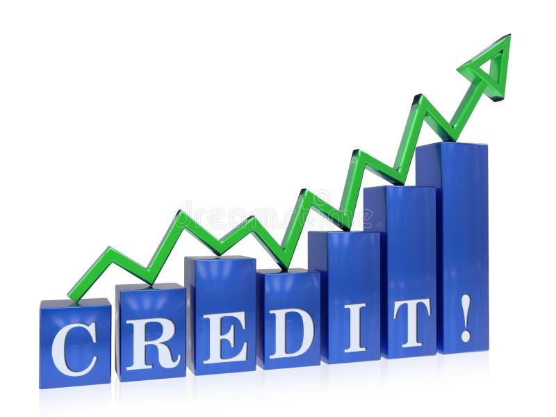 Gráfico de levantamiento del crédito stock de ilustración
