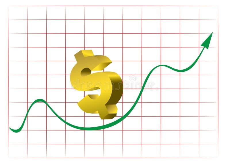 Gráfico de levantamiento del dólar ilustración del vector