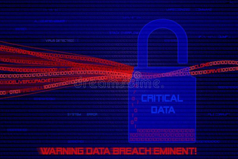 Gráfico de los datos del ordenador que es robado por los piratas informáticos libre illustration