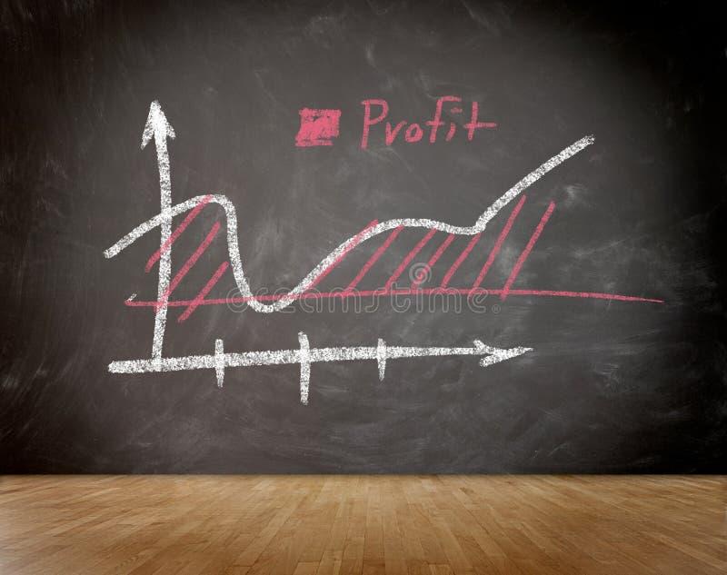 Gráfico de lucro conceptual no quadro preto imagem de stock