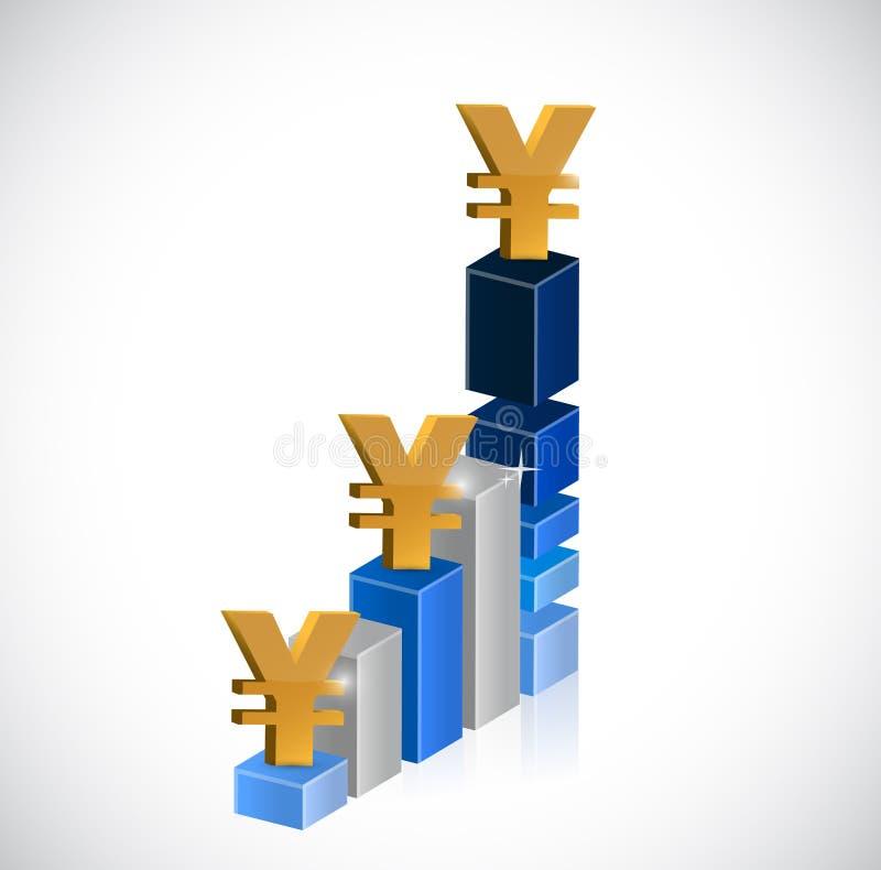 gráfico de negócio ascendente da moeda dos ienes ilustração do vetor