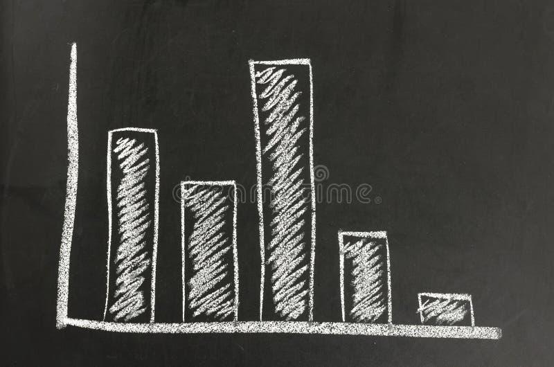 Download Gráfico De Negócio Em Uma Placa Preta Imagem de Stock - Imagem de mercado, placa: 29833739