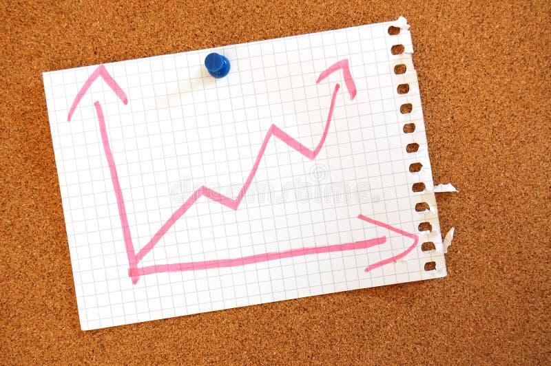 Gráfico de negócio com a seta que mostra o crescimento fotografia de stock royalty free