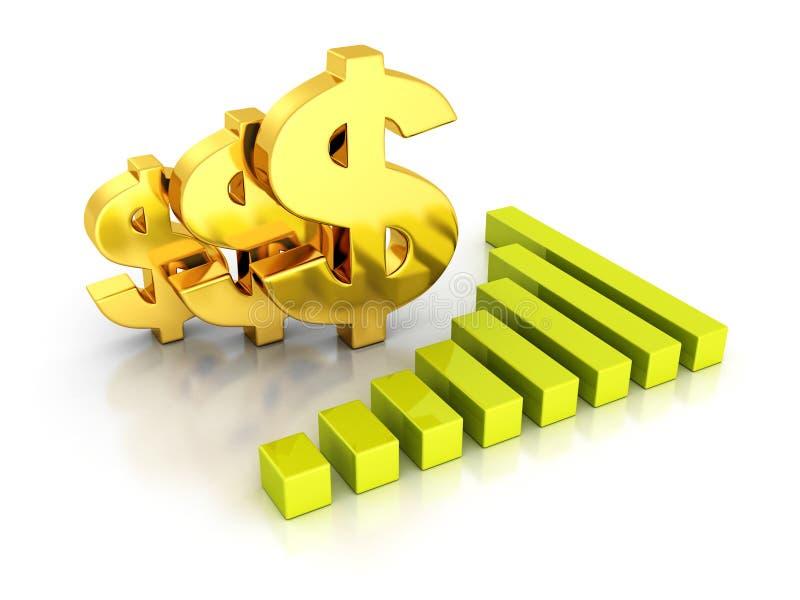Gráfico de negócio com sinais de dólar dourados ilustração stock