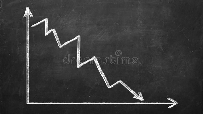 Gráfico de negócio da finança Gráfico linear de diminuição tirado com giz no quadro-negro imagem de stock